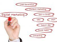 Kvalitné prezentačné predmety, ktoré pritiahnú pozornosť potencionálnych zákazníkov