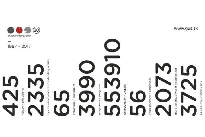 Galéria OnLine ‒ karanténne novinky Galérie umelcov Spiša v apríli, 2020