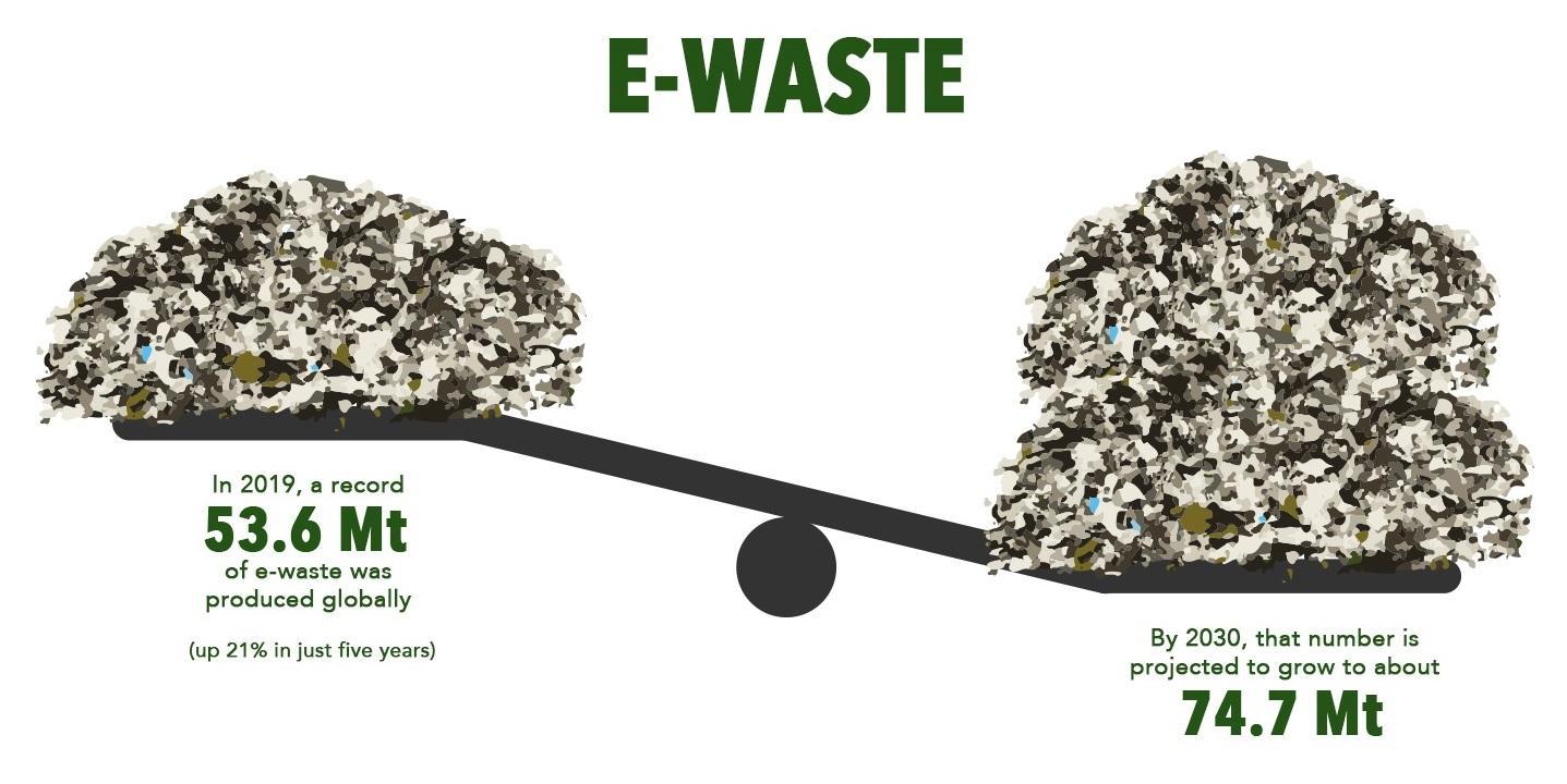 Vyrábajte svoje produkty tak, aby boli udržateľné!